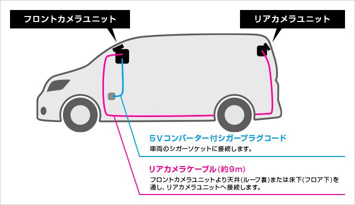 2カメラモデル接続イメージ図